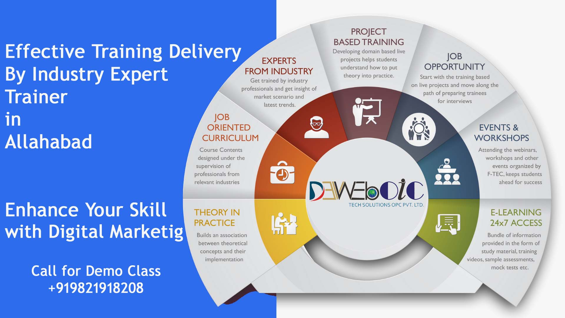 Digital Marketing Training Delivery in Allahabad