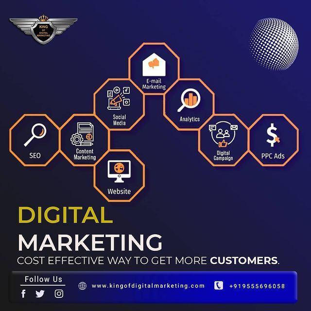digital marketing services agency