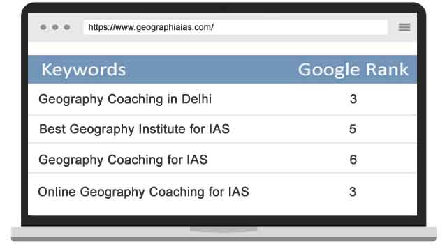 SEO and PPC for Geographia IAS
