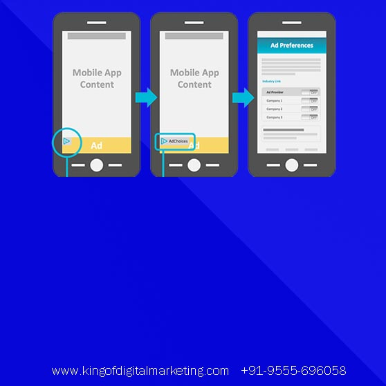 mobile ads in ppc